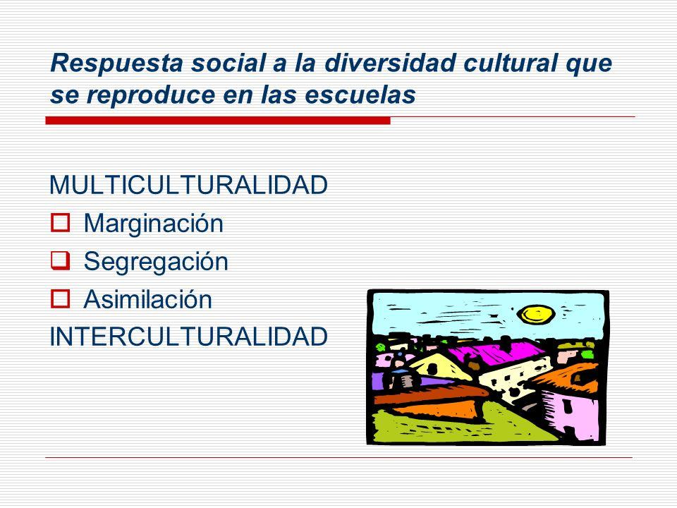 Respuesta social a la diversidad cultural que se reproduce en las escuelas MULTICULTURALIDAD Marginación Segregación Asimilación INTERCULTURALIDAD
