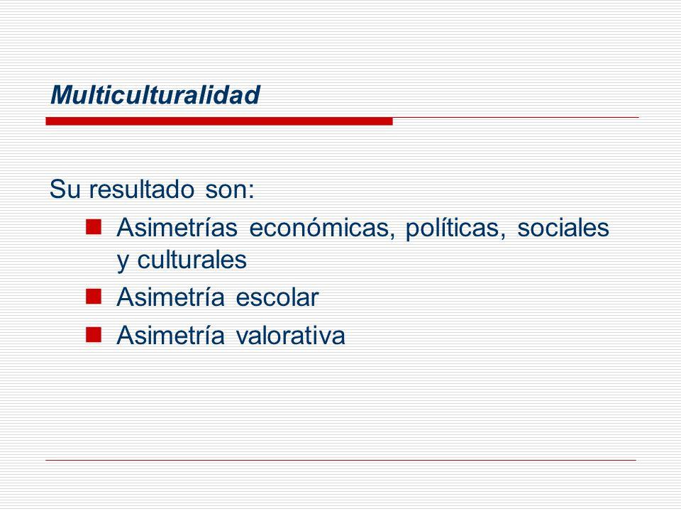 Multiculturalidad Su resultado son: Asimetrías económicas, políticas, sociales y culturales Asimetría escolar Asimetría valorativa