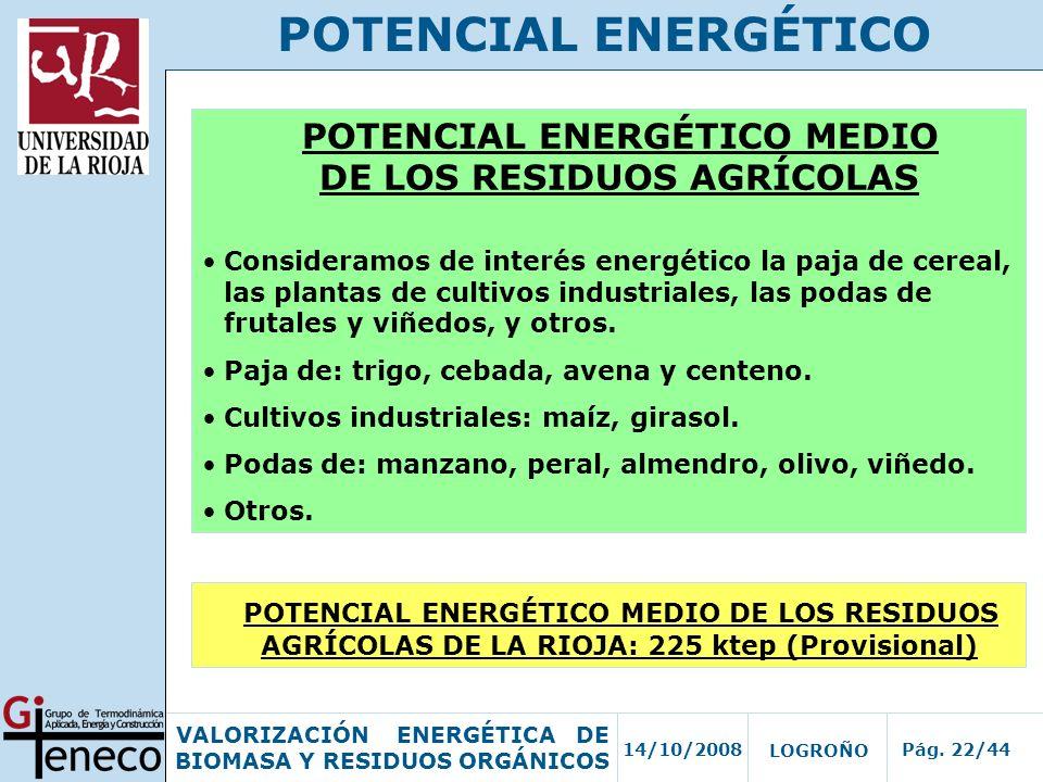 14/10/2008Pág. 22/44 VALORIZACIÓN ENERGÉTICA DE BIOMASA Y RESIDUOS ORGÁNICOS LOGROÑO POTENCIAL ENERGÉTICO POTENCIAL ENERGÉTICO MEDIO DE LOS RESIDUOS A
