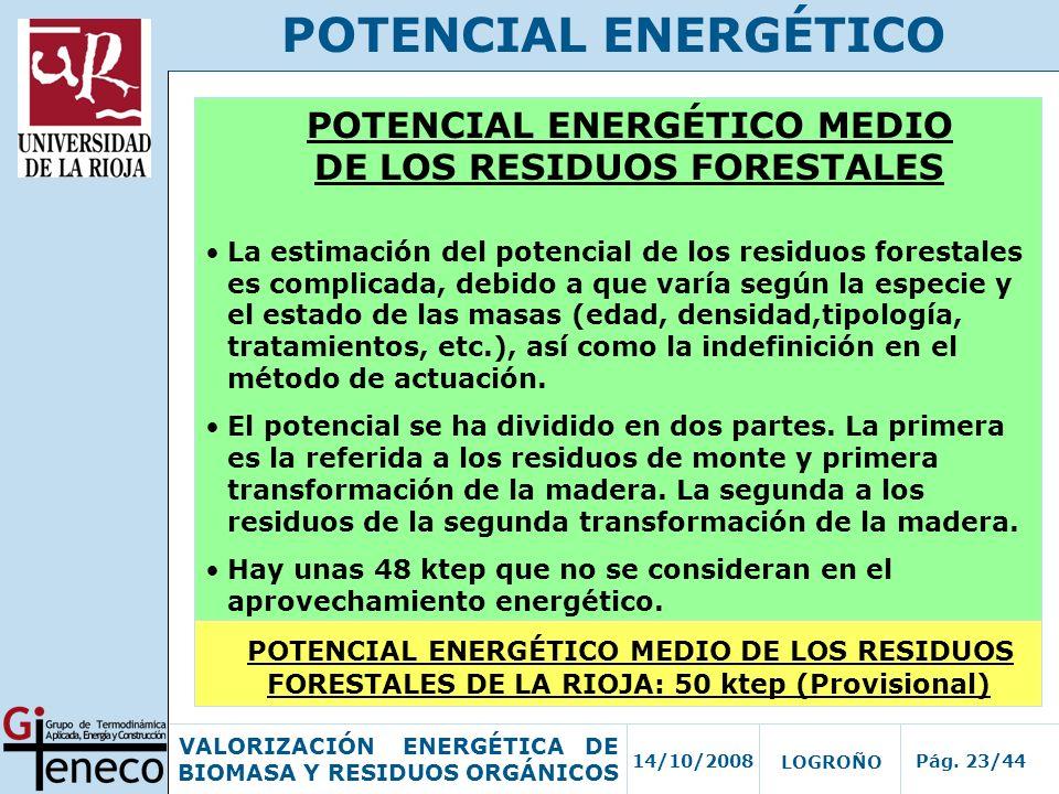 14/10/2008Pág. 23/44 VALORIZACIÓN ENERGÉTICA DE BIOMASA Y RESIDUOS ORGÁNICOS LOGROÑO POTENCIAL ENERGÉTICO POTENCIAL ENERGÉTICO MEDIO DE LOS RESIDUOS F