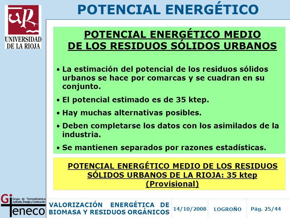 14/10/2008Pág. 25/44 VALORIZACIÓN ENERGÉTICA DE BIOMASA Y RESIDUOS ORGÁNICOS LOGROÑO POTENCIAL ENERGÉTICO POTENCIAL ENERGÉTICO MEDIO DE LOS RESIDUOS S