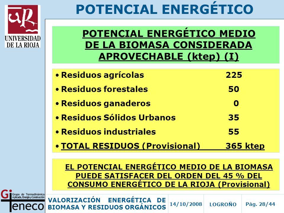 14/10/2008Pág. 28/44 VALORIZACIÓN ENERGÉTICA DE BIOMASA Y RESIDUOS ORGÁNICOS LOGROÑO POTENCIAL ENERGÉTICO POTENCIAL ENERGÉTICO MEDIO DE LA BIOMASA CON