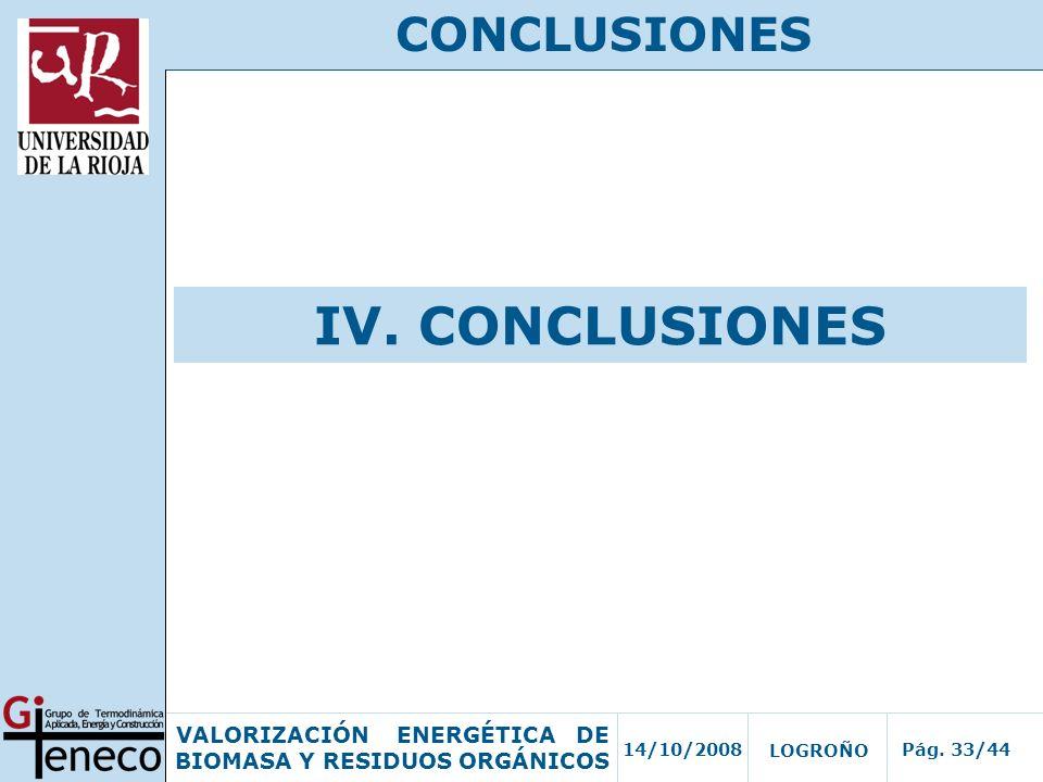 14/10/2008Pág. 33/44 VALORIZACIÓN ENERGÉTICA DE BIOMASA Y RESIDUOS ORGÁNICOS LOGROÑO CONCLUSIONES IV. CONCLUSIONES
