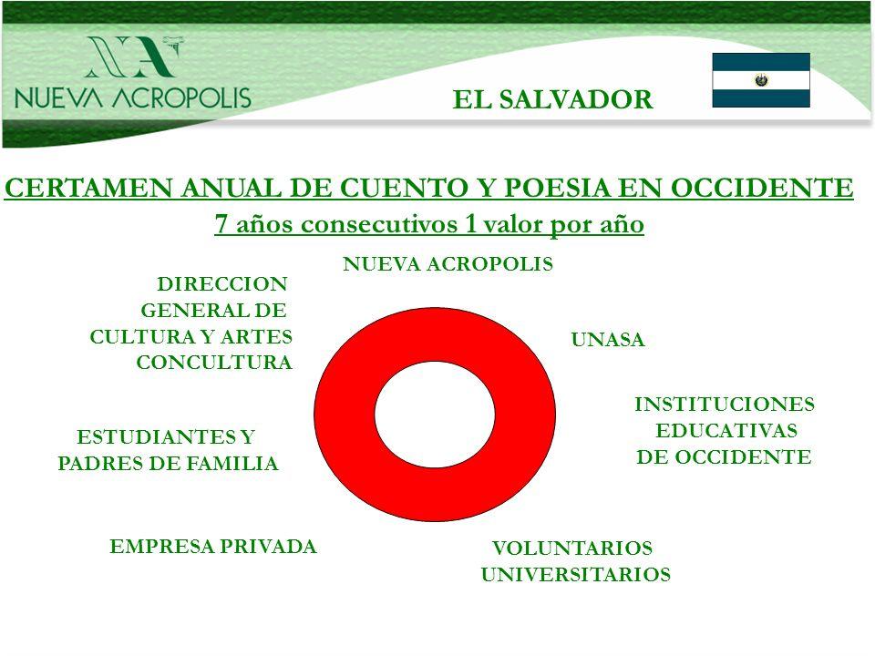 EL SALVADOR UNASA INSTITUCIONES EDUCATIVAS DE OCCIDENTE VOLUNTARIOS UNIVERSITARIOS EMPRESA PRIVADA ESTUDIANTES Y PADRES DE FAMILIA DIRECCION GENERAL D