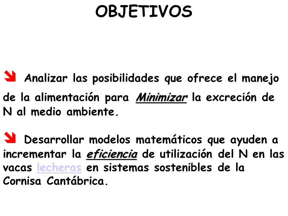 orina N g/d (D e ) = -12.7 + 0.33 Ni; ±29.6 r 2 =0.64 N g/d (D p ) = 8.91 + 0.35 Ni; ±32.7 r 2 =0.46 Nuestros resultados sugieren que rebajar la concentración de proteína bruta del 19% al 15% sms el N excretado en orina se reduce 0.25 g/g de N ingerido No g/d = 15.5 + 0.26 Ni; ± 32 r 2 =0.45; (<15% PB) No g/d = -90.5 + 0.51 Ni; ± 29.3 r 2 =0.60 (>19% PB) Sin respuestas en leche Sin respuestas en leche Leche (kg/d) = 10.9 + 0.018 Ni; ± 2.99 r 2 =0.26; (<15% PB) Leche (kg/d) = 14.9 + 0.010 Ni; ±4.57 r 2 =0.03 (>15% PB) El consumo de concentrado no afecta al N o La concentración de N-NH 3 en rumen, sólo explica el 42% del N excretado en orina, donde la ecuación para el conjunto de dietas es del tipo: No (g/d) = 90.2 + 0.326 N-NH 3 ; ±21.2 r 2 =0.42 Conclusiones