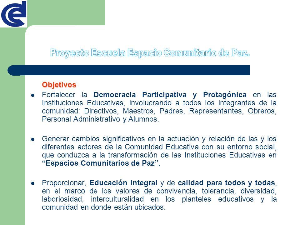 Objetivos Fortalecer la Democracia Participativa y Protagónica en las Instituciones Educativas, involucrando a todos los integrantes de la comunidad: