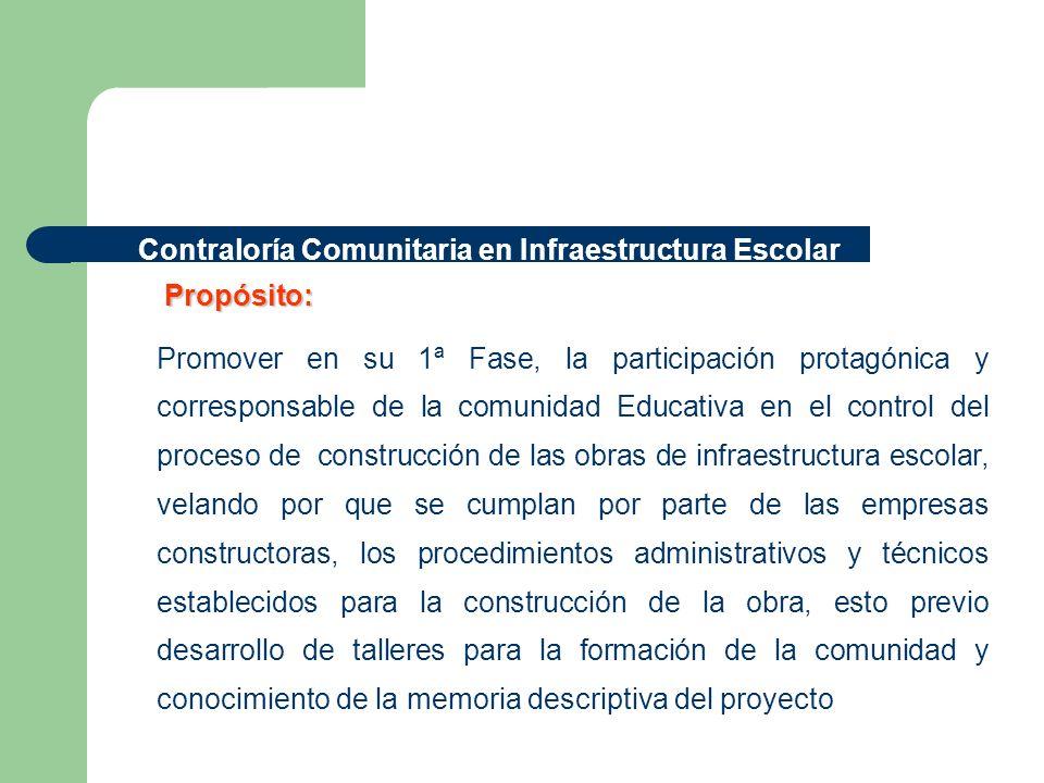 Propósito: Promover en su 1ª Fase, la participación protagónica y corresponsable de la comunidad Educativa en el control del proceso de construcción d