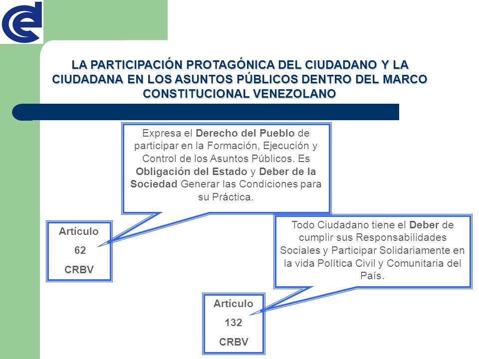 LA PARTICIPACIÓN PROTAGÓNICA DEL CIUDADANO Y LA CIUDADANA EN LOS ASUNTOS PÚBLICOS DENTRO DEL MARCO CONSTITUCIONAL VENEZOLANO Artículo 62 CRBV Expresa