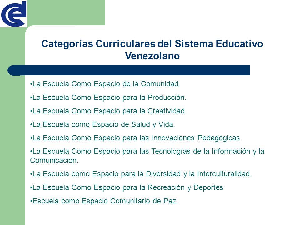 Categorías Curriculares del Sistema Educativo Venezolano La Escuela Como Espacio de la Comunidad. La Escuela Como Espacio para la Producción. La Escue