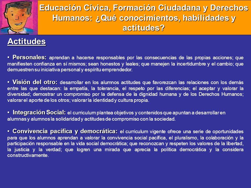 Educación Cívica, Formación Ciudadana y Derechos Humanos: ¿Qué conocimientos, habilidades y actitudes? Actitudes Personales: Personales: aprendan a ha