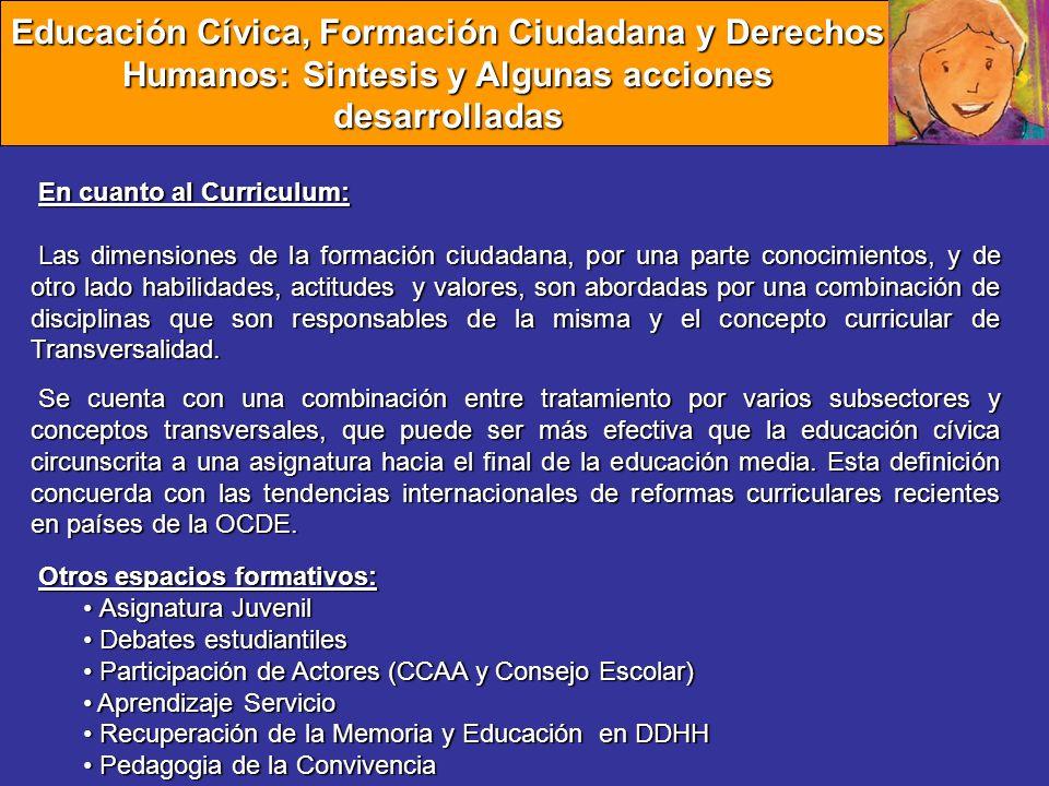 Educación Cívica, Formación Ciudadana y Derechos Humanos: Sintesis y Algunas acciones desarrolladas En cuanto al Curriculum: En cuanto al Curriculum: