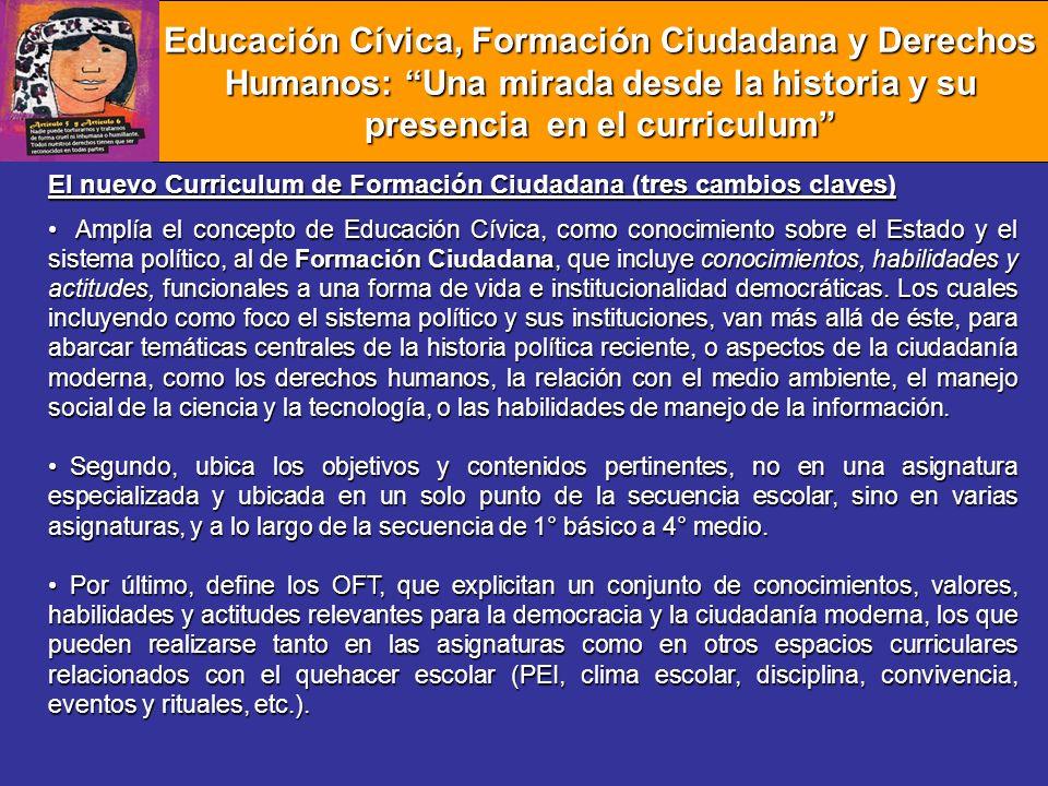 Educación Cívica, Formación Ciudadana y Derechos Humanos: Una mirada desde la historia y su presencia en el curriculum El nuevo Curriculum de Formació