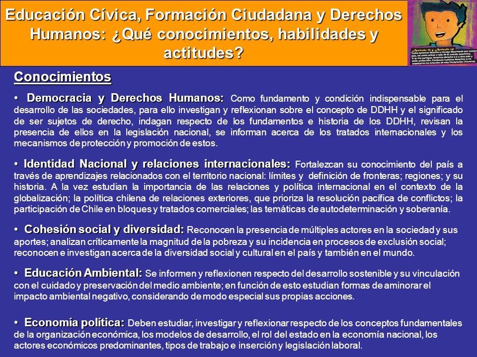 Educación Cívica, Formación Ciudadana y Derechos Humanos: ¿Qué conocimientos, habilidades y actitudes? Conocimientos Democracia y Derechos Humanos: De