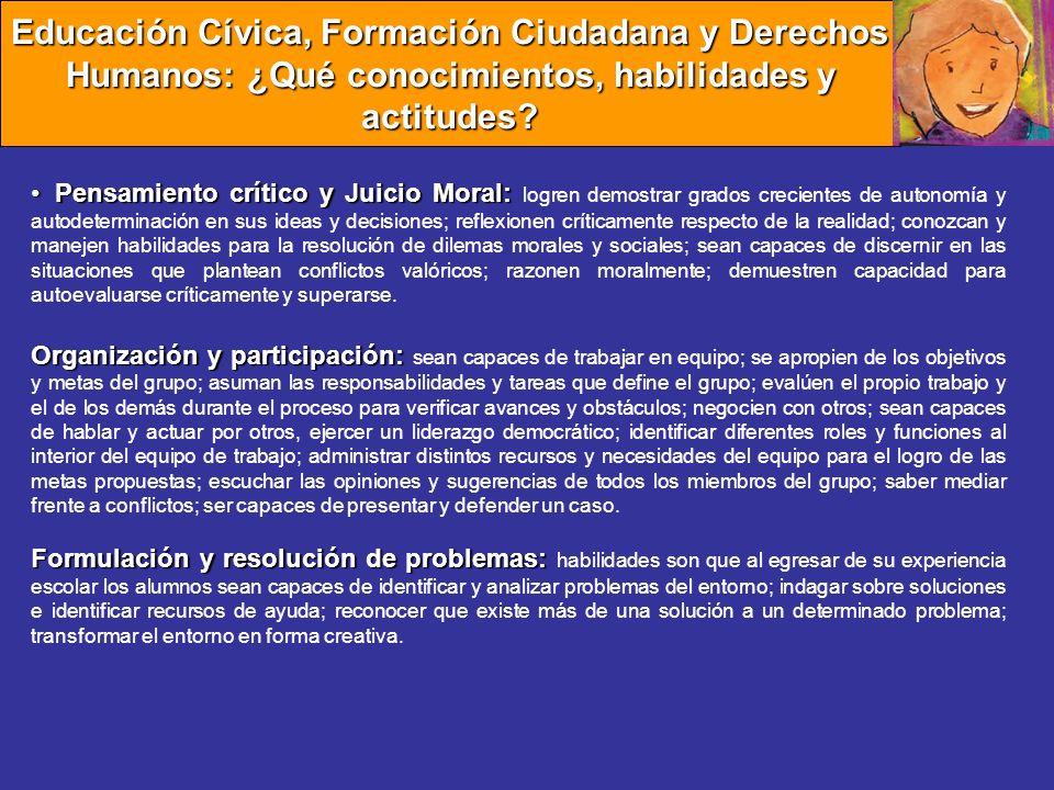 Educación Cívica, Formación Ciudadana y Derechos Humanos: ¿Qué conocimientos, habilidades y actitudes? Pensamiento crítico y Juicio Moral: Pensamiento