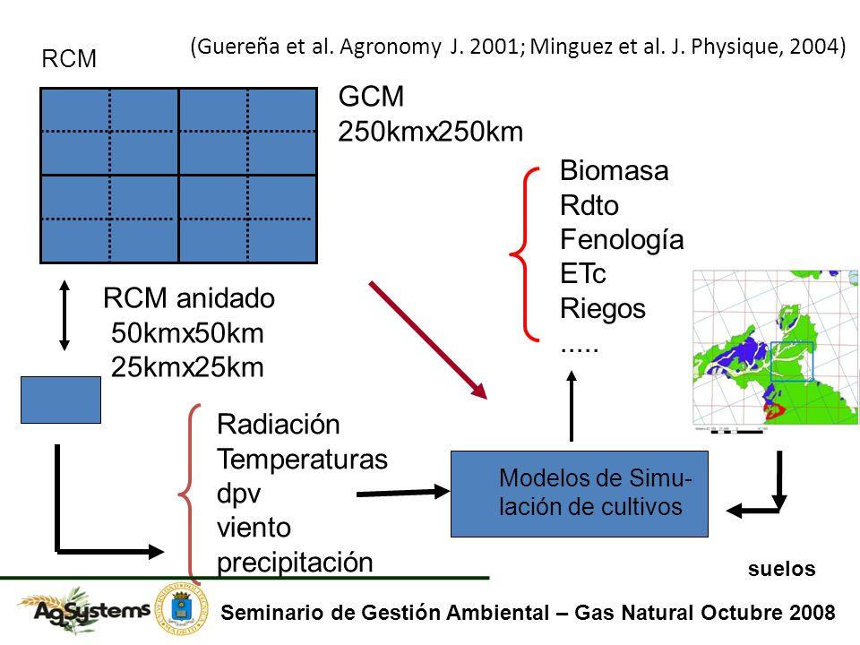 GCM 250kmx250km RCM anidado 50kmx50km 25kmx25km Radiación Temperaturas dpv viento precipitación Modelos de Simu- lación de cultivos Biomasa Rdto Fenología ETc Riegos.....