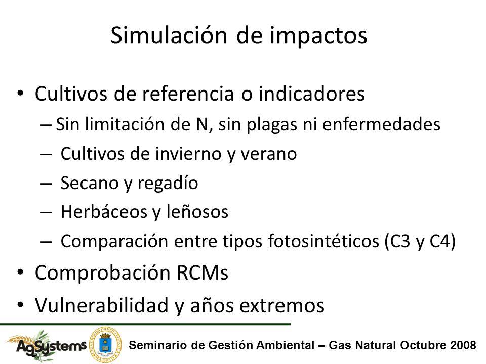 Simulación de impactos Cultivos de referencia o indicadores – Sin limitación de N, sin plagas ni enfermedades – Cultivos de invierno y verano – Secano