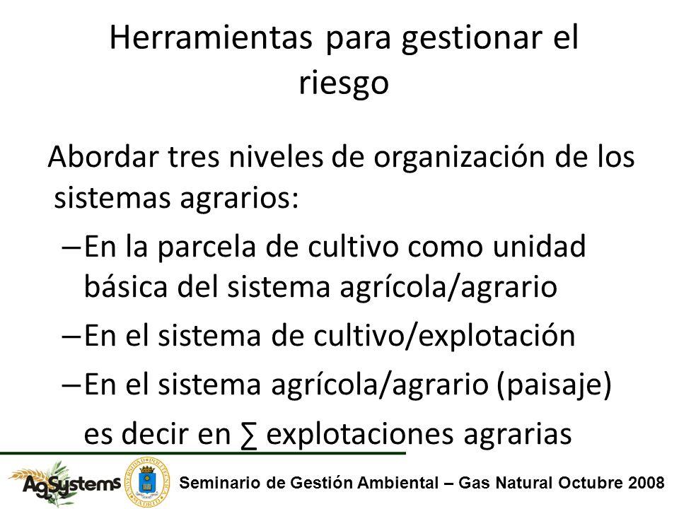 Herramientas para gestionar el riesgo Abordar tres niveles de organización de los sistemas agrarios: – En la parcela de cultivo como unidad básica del