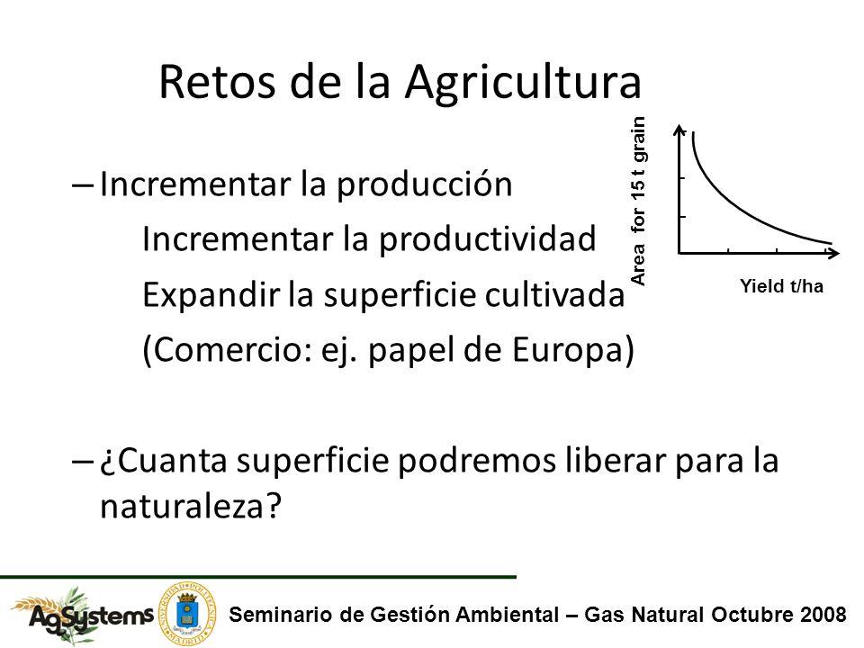 Mantenimiento de la producción en sistemas agrícolas estratégicos Mantenimiento de la base de los recursos minimizando el impacto ambiental Liberar superficie para la naturaleza Manteniento población en medio rural Estrategias globales Seminario de Gestión Ambiental – Gas Natural Octubre 2008