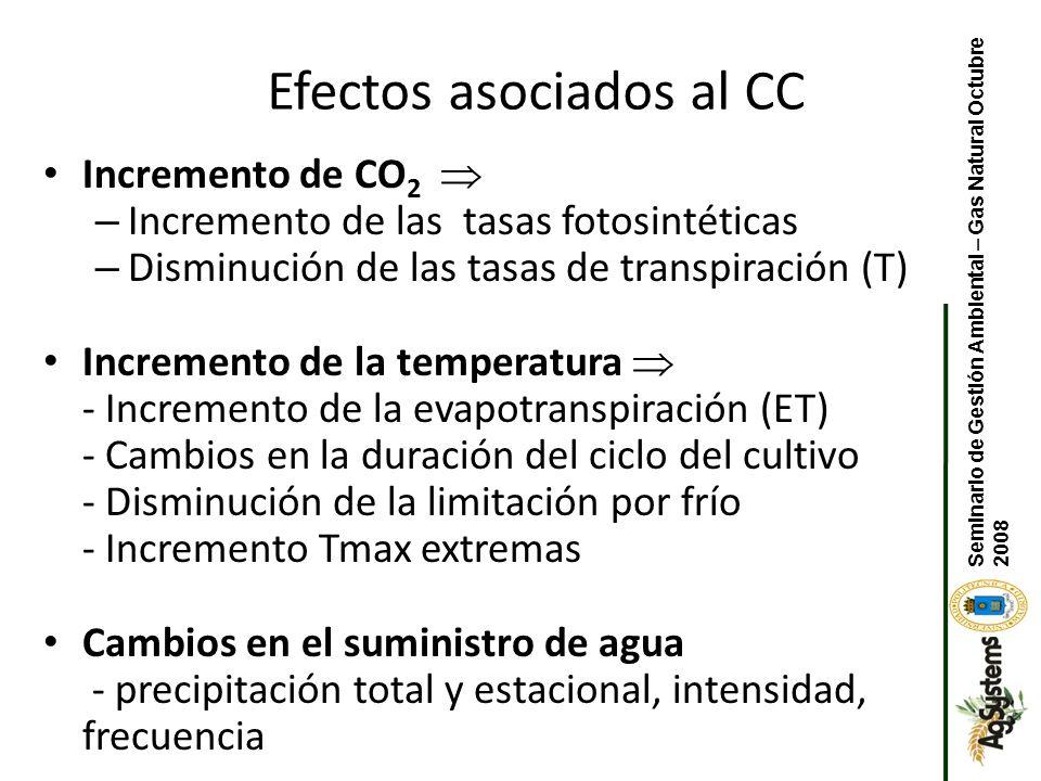 Efectos asociados al CC Incremento de CO 2 – Incremento de las tasas fotosintéticas – Disminución de las tasas de transpiración (T) Incremento de la temperatura - Incremento de la evapotranspiración (ET) - Cambios en la duración del ciclo del cultivo - Disminución de la limitación por frío - Incremento Tmax extremas Cambios en el suministro de agua - precipitación total y estacional, intensidad, frecuencia Seminario de Gestión Ambiental – Gas Natural Octubre 2008