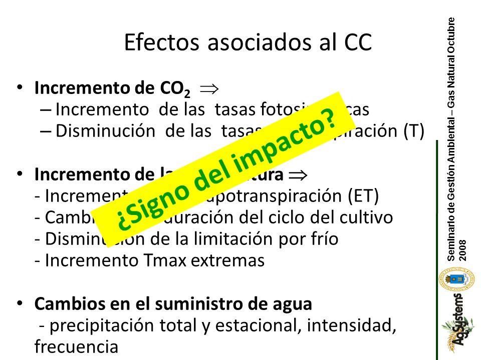 Conclusiones Necesidad de reducir la incertidumbre de las proyecciones Mejoras metodológicas – Proyecto ENSEMBLES – Mayor número de experimentos de impacto y adaptación – Esfuerzo de cuantificación Seminario de Gestión Ambiental – Gas Natural Octubre 2008