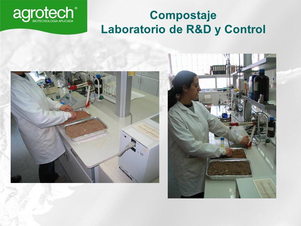 Laboratorio de R&D y Control