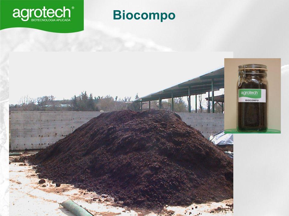 Biocompo