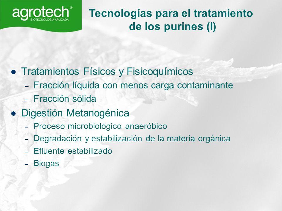 Tratamientos Físicos y Fisicoquímicos – Fracción líquida con menos carga contaminante – Fracción sólida Digestión Metanogénica – Proceso microbiológic