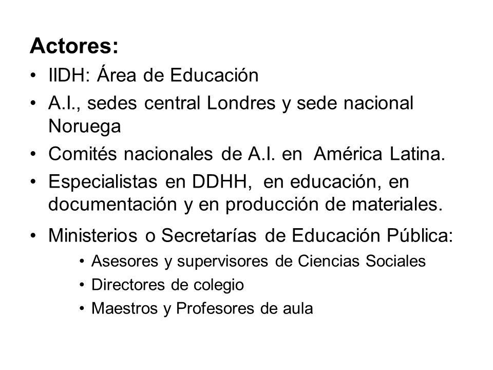 Actores: IIDH: Área de Educación A.I., sedes central Londres y sede nacional Noruega Comités nacionales de A.I.