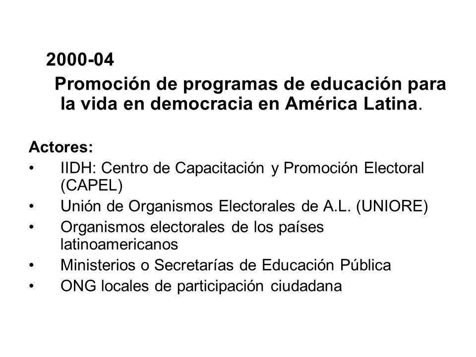 2000-04 Promoción de programas de educación para la vida en democracia en América Latina.
