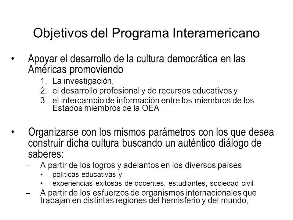 Objetivos del Programa Interamericano Apoyar el desarrollo de la cultura democrática en las Américas promoviendo 1.La investigación, 2.el desarrollo p