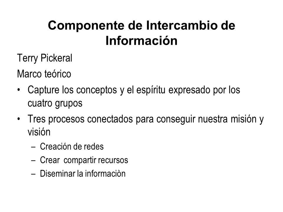 Componente de Intercambio de Información Terry Pickeral Marco teórico Capture los conceptos y el espíritu expresado por los cuatro grupos Tres proceso