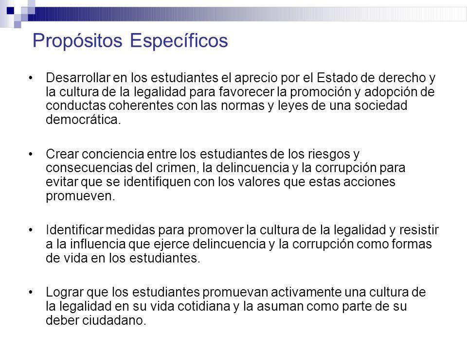 Contenidos I.Individuo y Sociedad.II.El Estado de Derecho y la Cultura de la Legalidad.