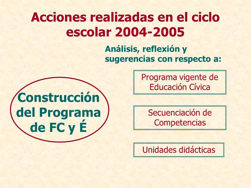 Acciones realizadas en el ciclo escolar 2004-2005 Construcción del Programa de FC y É Programa vigente de Educación Cívica Secuenciación de Competenci