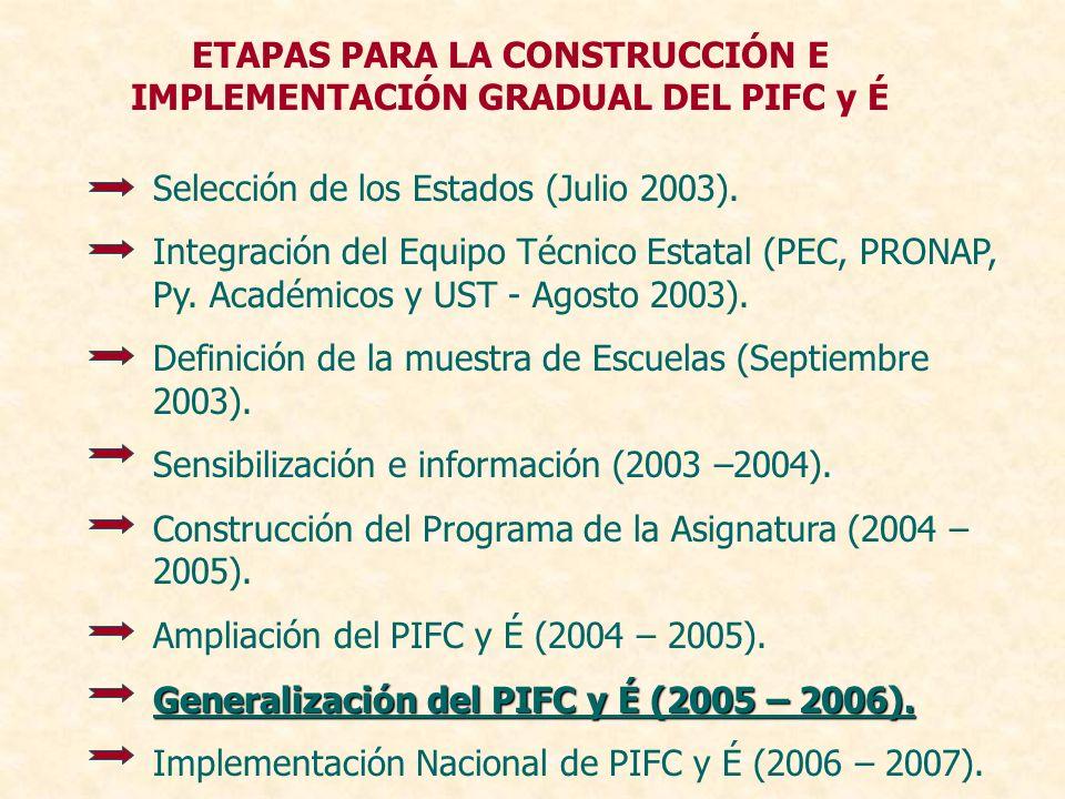 ETAPAS PARA LA CONSTRUCCIÓN E IMPLEMENTACIÓN GRADUAL DEL PIFC y É Selección de los Estados (Julio 2003). Integración del Equipo Técnico Estatal (PEC,