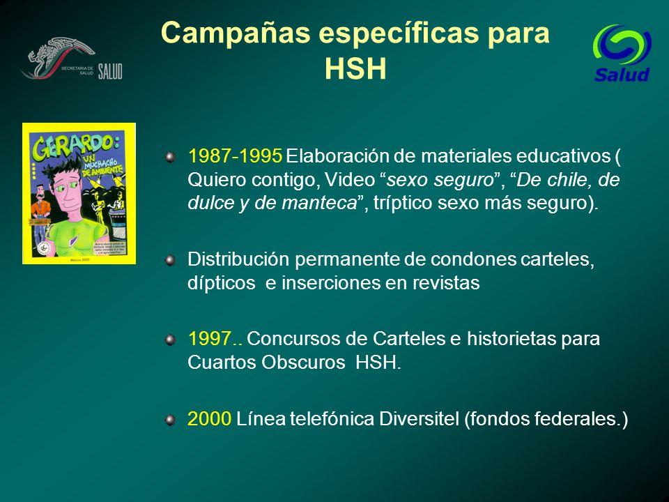 Campañas específicas para HSH 1987-1995 Elaboración de materiales educativos ( Quiero contigo, Video sexo seguro, De chile, de dulce y de manteca, trí