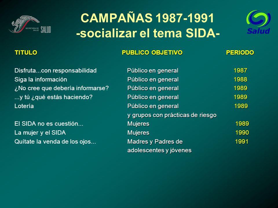 CAMPAÑAS 1987-1991 -socializar el tema SIDA- TITULO PUBLICO OBJETIVO PERIODO Público en general 1987 Disfruta...con responsabilidad Público en general