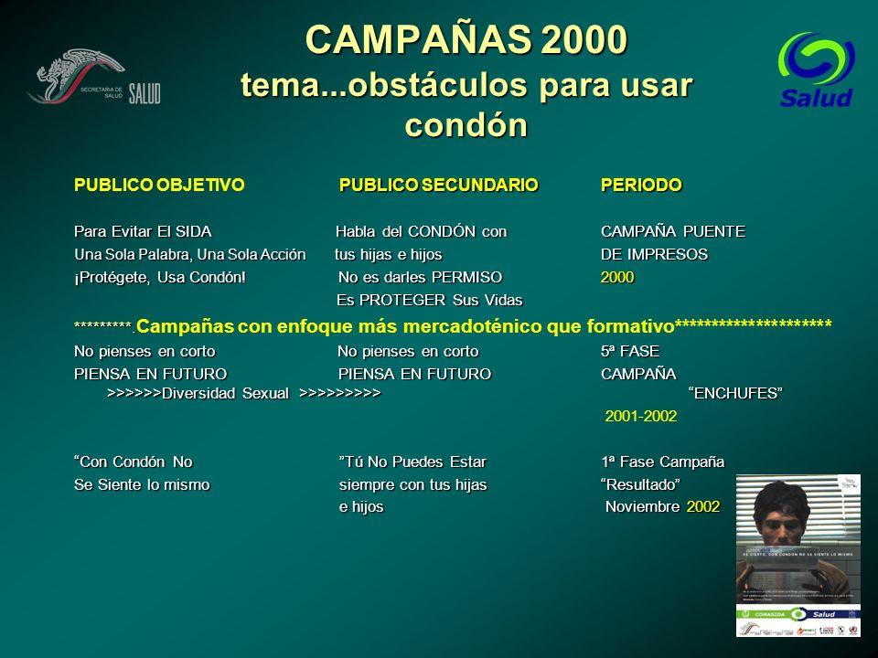 CAMPAÑAS 2000 tema...obstáculos para usar condón PUBLICO SECUNDARIO PERIODO PUBLICO OBJETIVO PUBLICO SECUNDARIO PERIODO Para Evitar El SIDA Habla del