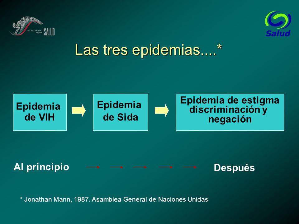 Las tres epidemias....* Al principio Después Epidemia de Sida Epidemia de VIH Epidemia de estigma discriminación y negación * Jonathan Mann, 1987. Asa
