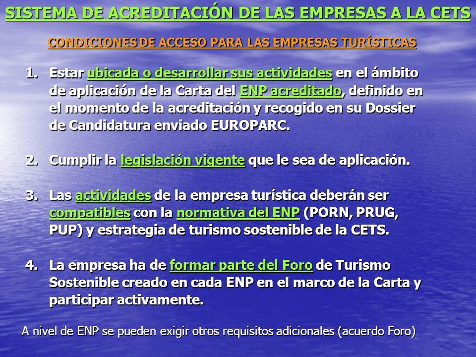 CONDICIONES DE ACCESO PARA LAS EMPRESAS TURÍSTICAS 1.Estar ubicada o desarrollar sus actividades en el ámbito de aplicación de la Carta del ENP acreditado, definido en el momento de la acreditación y recogido en su Dossier de Candidatura enviado EUROPARC.