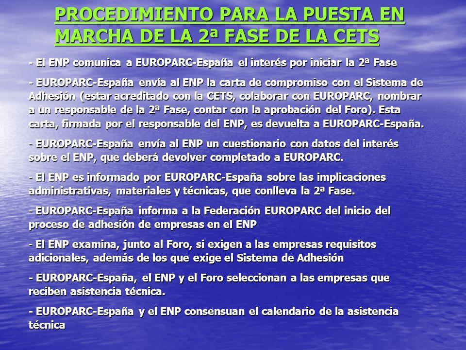 PROCEDIMIENTO PARA LA PUESTA EN MARCHA DE LA 2ª FASE DE LA CETS - El ENP comunica a EUROPARC-España el interés por iniciar la 2ª Fase - EUROPARC-España envía al ENP la carta de compromiso con el Sistema de Adhesión (estar acreditado con la CETS, colaborar con EUROPARC, nombrar a un responsable de la 2ª Fase, contar con la aprobación del Foro).