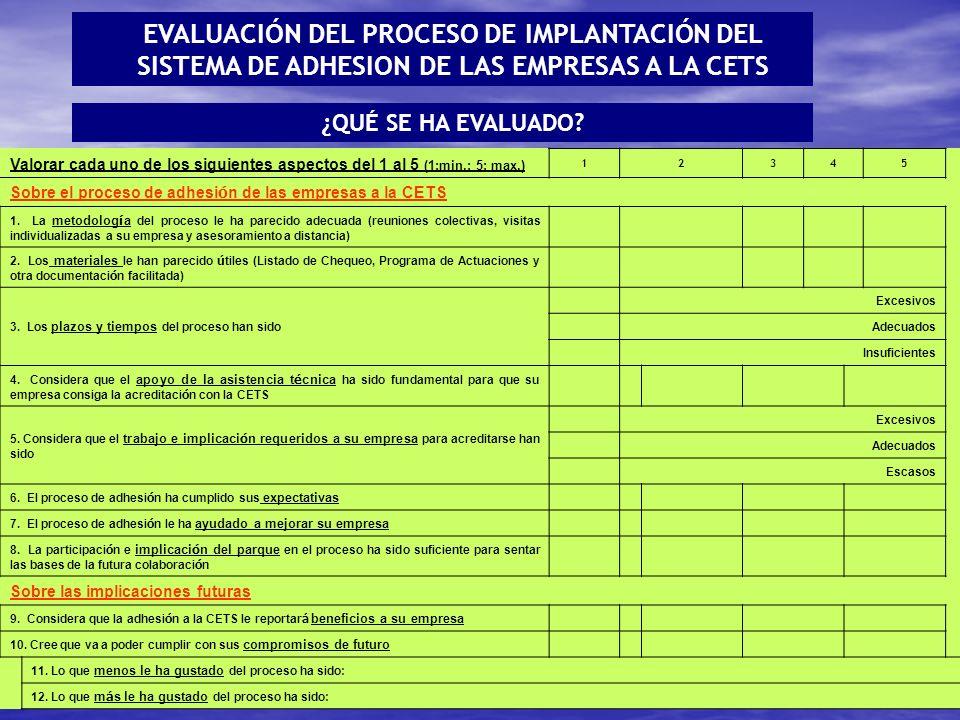 Valorar cada uno de los siguientes aspectos del 1 al 5 (1:min.; 5: max.) 12345 Sobre el proceso de adhesi ó n de las empresas a la CETS 1.