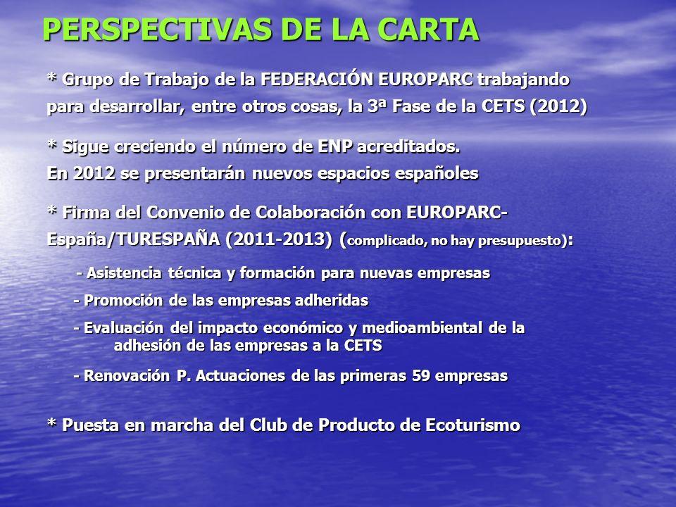 PERSPECTIVAS DE LA CARTA * Grupo de Trabajo de la FEDERACIÓN EUROPARC trabajando para desarrollar, entre otros cosas, la 3ª Fase de la CETS (2012) * Sigue creciendo el número de ENP acreditados.