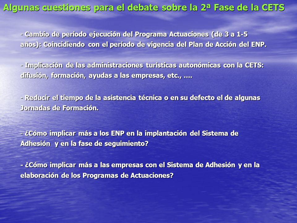 Algunas cuestiones para el debate sobre la 2ª Fase de la CETS - Cambio de período ejecución del Programa Actuaciones (de 3 a 1-5 años): Coincidiendo con el período de vigencia del Plan de Acción del ENP.