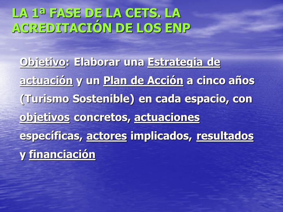 Objetivo: Elaborar una Estrategia de actuación y un Plan de Acción a cinco años (Turismo Sostenible) en cada espacio, con objetivos concretos, actuaciones específicas, actores implicados, resultados y financiación LA 1ª FASE DE LA CETS.
