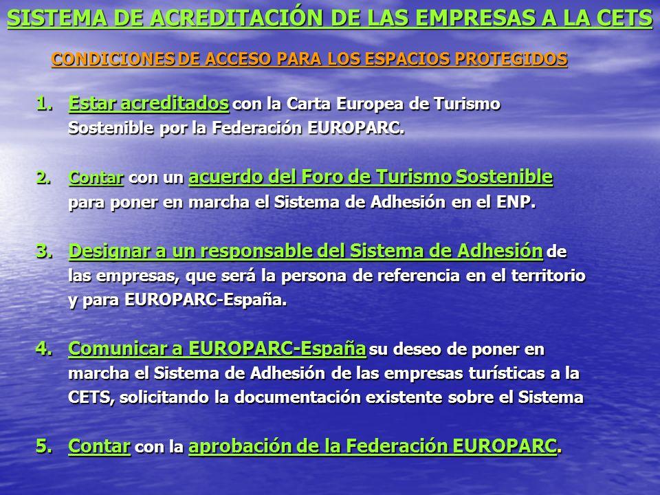 CONDICIONES DE ACCESO PARA LOS ESPACIOS PROTEGIDOS 1.Estar acreditados con la Carta Europea de Turismo Sostenible por la Federación EUROPARC.