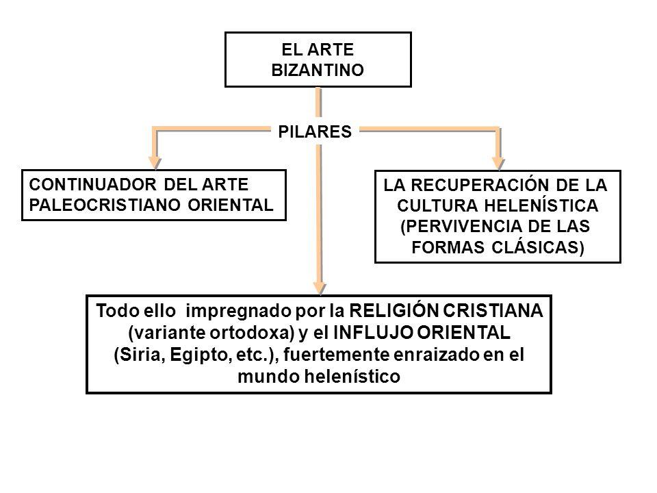 CONTINUADOR DEL ARTE PALEOCRISTIANO ORIENTAL LA RECUPERACIÓN DE LA CULTURA HELENÍSTICA (PERVIVENCIA DE LAS FORMAS CLÁSICAS) Todo ello impregnado por l