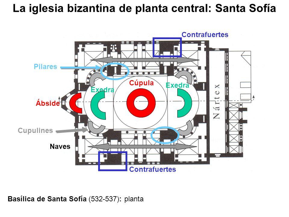 Cúpula Exedra Cupulines Ábside Naves Contrafuertes Pilares Basílica de Santa Sofía (532-537): planta La iglesia bizantina de planta central: Santa Sof