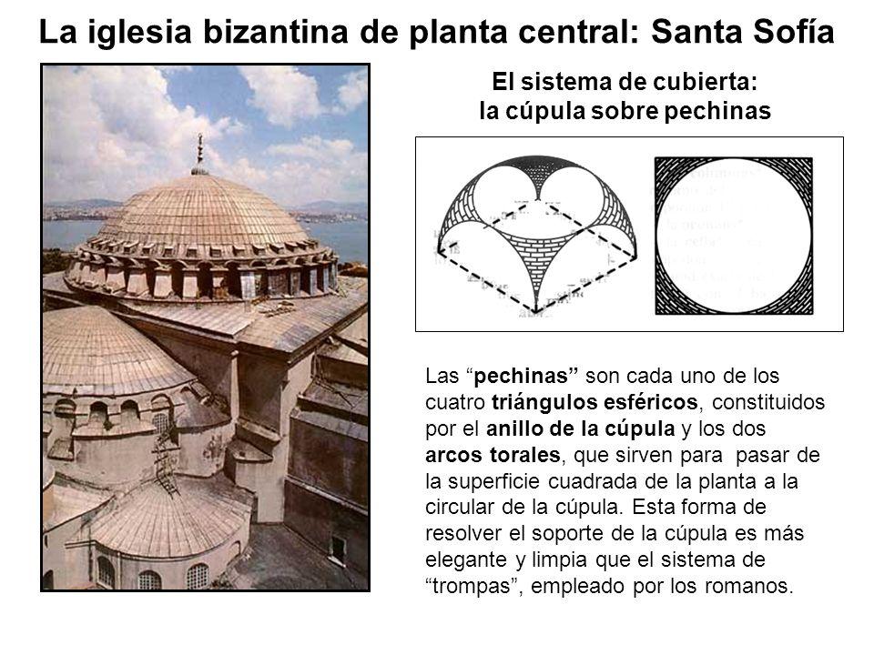 El sistema de cubierta: la cúpula sobre pechinas Las pechinas son cada uno de los cuatro triángulos esféricos, constituidos por el anillo de la cúpula