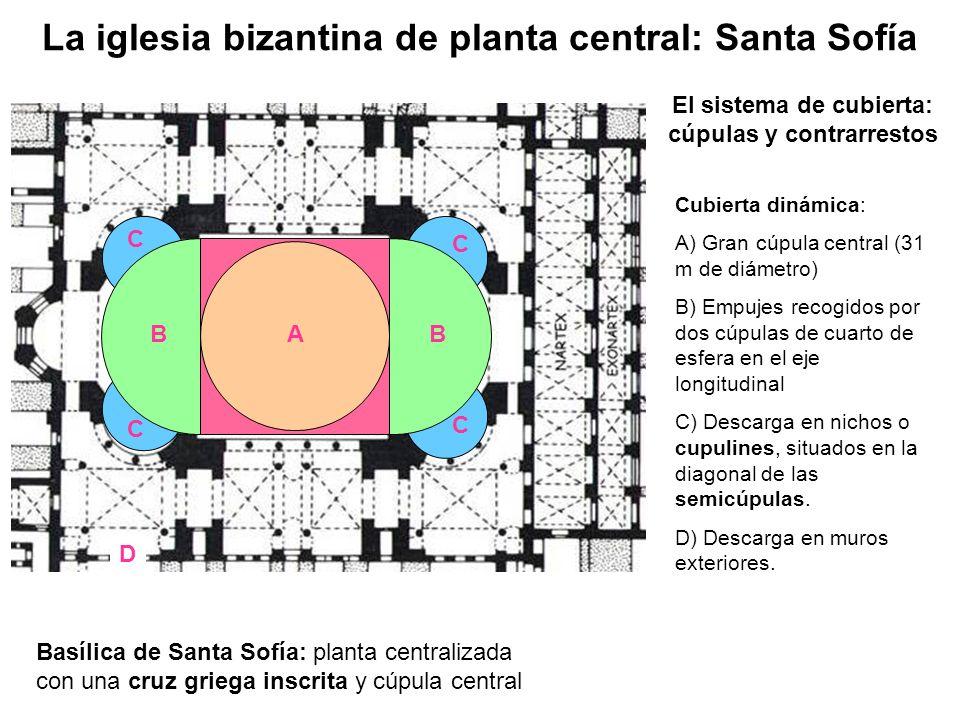 ATRIO Basílica de Santa Sofía: planta centralizada con una cruz griega inscrita y cúpula central Cubierta dinámica: A) Gran cúpula central (31 m de di