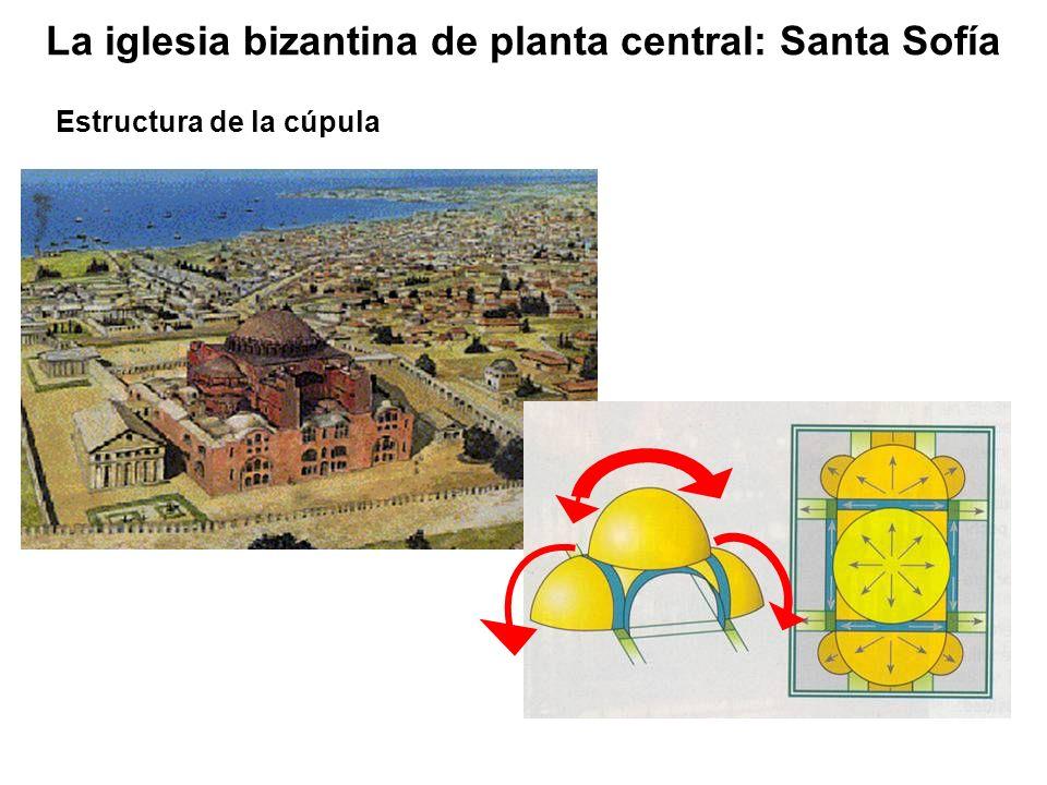 Estructura de la cúpula La iglesia bizantina de planta central: Santa Sofía